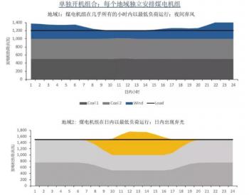 西北电力如何转型退煤(中):走向区域经济调度