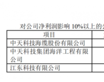 风电分拆上市概念股或再添新成员,<em>中天海缆</em>上市申请获受理
