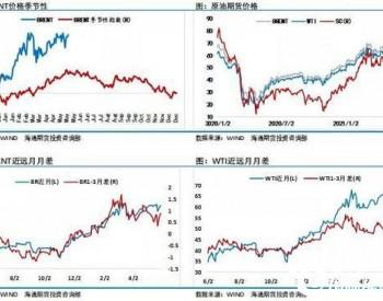 """美国""""大水漫灌""""不停歇 原油市场面临方向选择"""