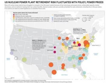 美国核工业何去何从 最终能否获得政府的帮助?