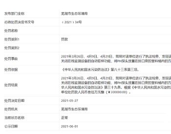 安徽芜湖信义玻璃连续篡改污染检测数据被查