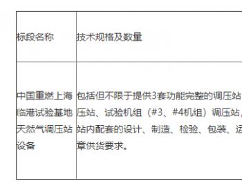 招标|国家电力投资集团有限公司二〇二一年度第二