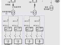 大型<em>电池储能电站</em>系统运行控制策略研究