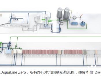 如何实现造纸<em>废水</em>零排放 -- 福伊特打造AquaLine可持续用水管理系统