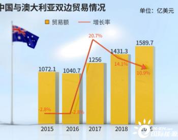 铁矿石依存度缩减7.51%!中国5月对澳洲进口额却为何大涨55.4%?