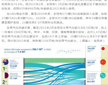 国际天然气联盟发布2021年度全球液化天然气报告