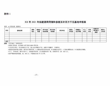 湖北省能源局关于征求《湖北省2021年新能源项目建设工作方案(征求意见稿)》