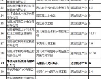 涉及光伏项目6个!湖北省第一批绿色产业项目入库