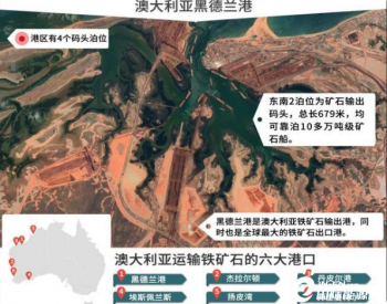 83%出口依赖中国!澳洲铁矿石好日子或到头了?我国已多次控价