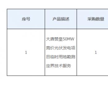 中标 | 大唐赞皇50MW竞价光伏发电项目临时用地勘
