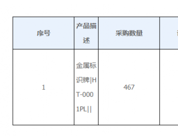 中标 | 大唐哈密风电开发有限公司山口光伏电站202