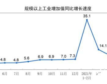 2021年5月份全国规模以上工业增加值增长8.8% 两年
