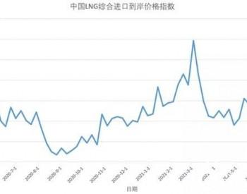 6月7日-13日 中国LNG综合进口到岸价格指数为95.