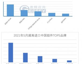 截止5月晶澳出越南光伏组件市占排名第一,Ae so