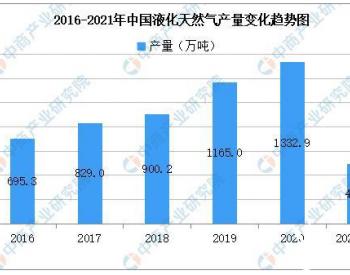 2021年中国液化天然气行业区域分布现状分析
