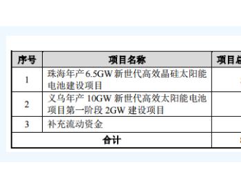 爱旭:拟募35亿元 投建珠海、义乌8.5GW高效太阳能