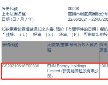 嘉兴燃气获新奥能源控股增持435.55万股