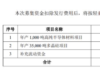 <em>新疆大全</em>科创板IPO获准注册 新疆科创板第一股即将诞生