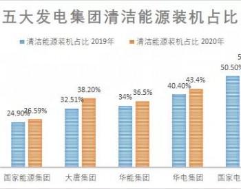 五大发电集团首份碳中和方案公布,大唐计划2060年前<em>非化石能源</em>装机升至90%以上