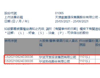 天津创业环保股份获宁波开发投资集团增持102.8万股