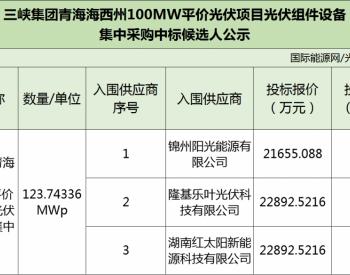 1.75元/W 锦州阳光预中标三峡海西州100MW光伏组件采购