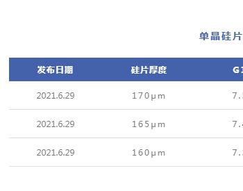 <em>中环半导体</em>关于6月单晶硅片价格公示