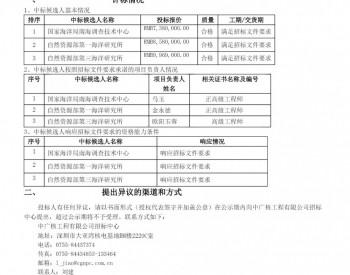 中标丨中广核新能源广西防城港200万千瓦海上风电项目前期专题报告打包采购(一)(重新招标)