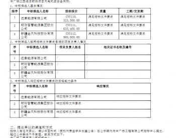 中标丨中广核江西进贤前坊项目风电机组设备采购中标候选人公示