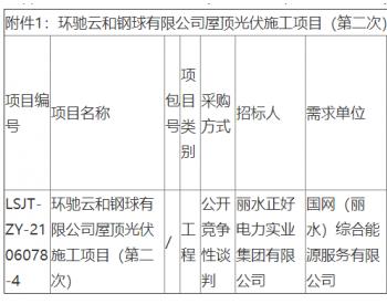 招标 | 环驰云和钢球有限公司屋顶光伏施工项目(第