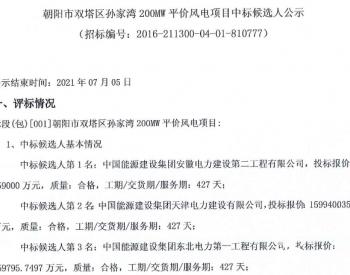 中标丨15.9亿元!辽宁省孙家湾200MW<em>平价风电项目</em>中标候选人公示