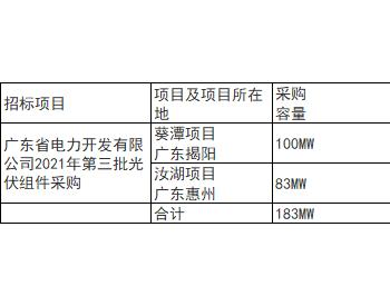 1.86元/瓦!晶澳拟中标广东电力2021年第三批光伏