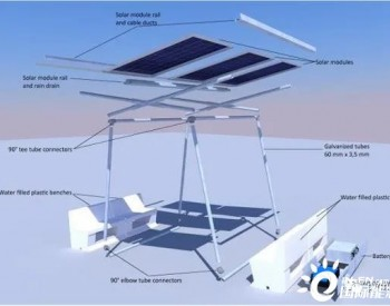 印度<em>屋顶太阳能亭台</em>,100%太阳能自发自用!