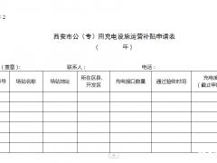 10000元/根!陕西西安高新区发布新能源汽车充(换)电基础设施建设运营财政补贴实施细则