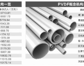 锂电用PVDF供不应求价格走高 概念股闻讯大涨