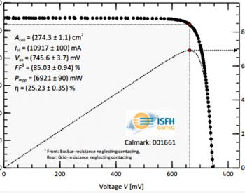 30年进化,效率为先!25.23%量产效率刷新异质结电