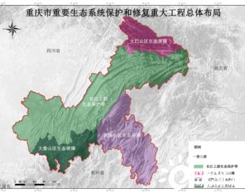 重庆市发展和改革委员会重庆市规划和自然资源局关