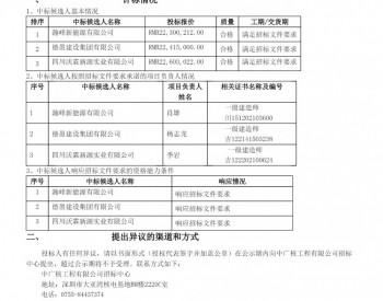 中标丨中广核甘肃尖岗山200MW风电场集电线路及箱变安装工程A标段中标公示