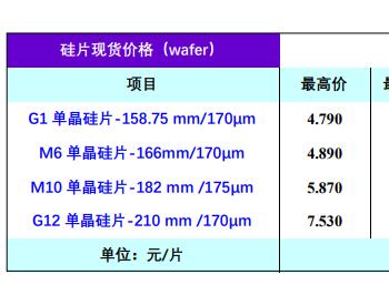 单晶硅周评-价格走势企稳(2021年7月9日)