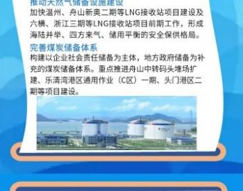 """一图读懂《浙江省煤炭石油天然气发展""""十四五""""规划》"""