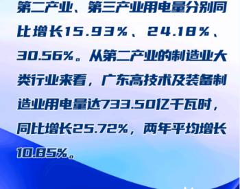 广东上半年全社会用电量全国第一!