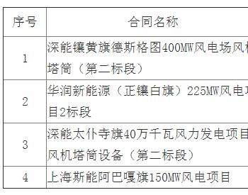中标丨华润广东清远佛冈高山49.9MW风电项目风机塔筒采购中标候选人公示