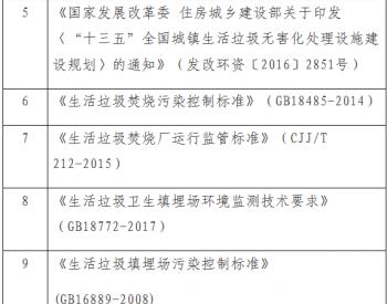 《阜阳市生活<em>垃圾焚烧处理设施</em>日常监管工作指导意见(试行)》印发!
