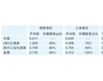 我国电价的国际比较分析