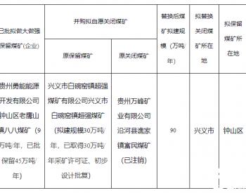 企业并购拟产能置换煤矿名单公示(第十九批)
