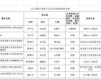 贵州省能源局 贵州煤矿安监局关于2021年第三季度全省煤矿<em>安全监管</em>主体及对象的公告