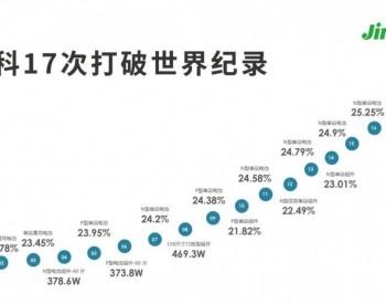 23.53% !晶科能源高效组件最高转换效率再次刷新