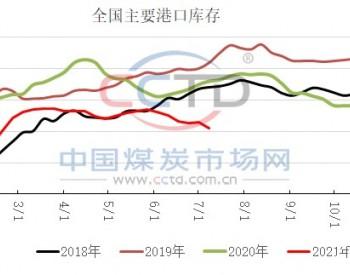 增产增供迫在眉睫