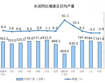 2021年1-7月全国水泥产量同比增长10.4%