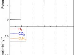 钠离子电池产气揭秘