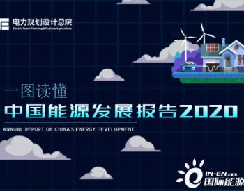 一图读懂《中国能源发展报告2020》
